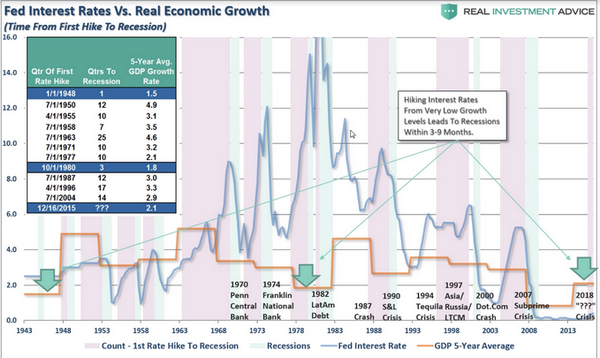 l香港GDP_香港gdp增速图片